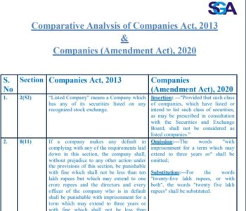 Comparative Analysis of Companies (Amendment) Act, 2020 and CA,13