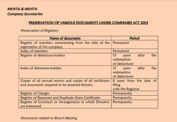 Preservation of various documents under Companies Act 2013